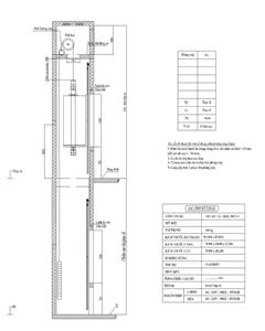 Các loại thang máy chở hàng